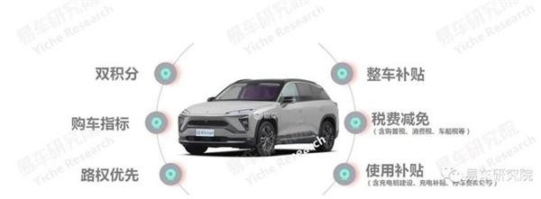 易车研究院发布报告,为车企把握未来高端EV车市机遇提供参考