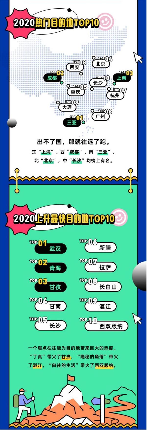 JNE Group《会玩的中国人》,出境游人群回归国内旅游变化大揭秘