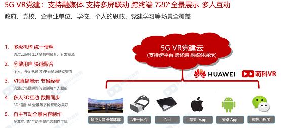 献礼建党百年 萌科5G VR党建云上架华为云严选