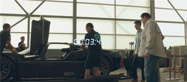易车主攻中长视频,致力汽车视频内容精品化