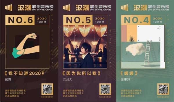 浪潮联创音乐榜12月榜单揭晓 谭维维、万青获联合推荐官专业好评
