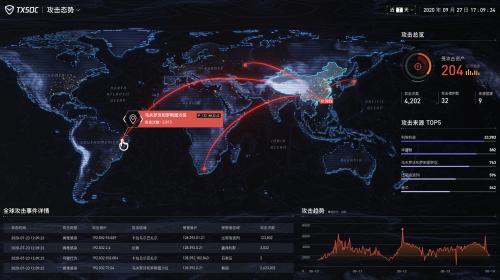腾讯安全运营中心(专有云SOC)通过中国首个云安全态势感知标准