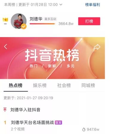 """天王刘德华触""""抖"""":个人IP在抖音迎来破圈升值的黄金时代"""