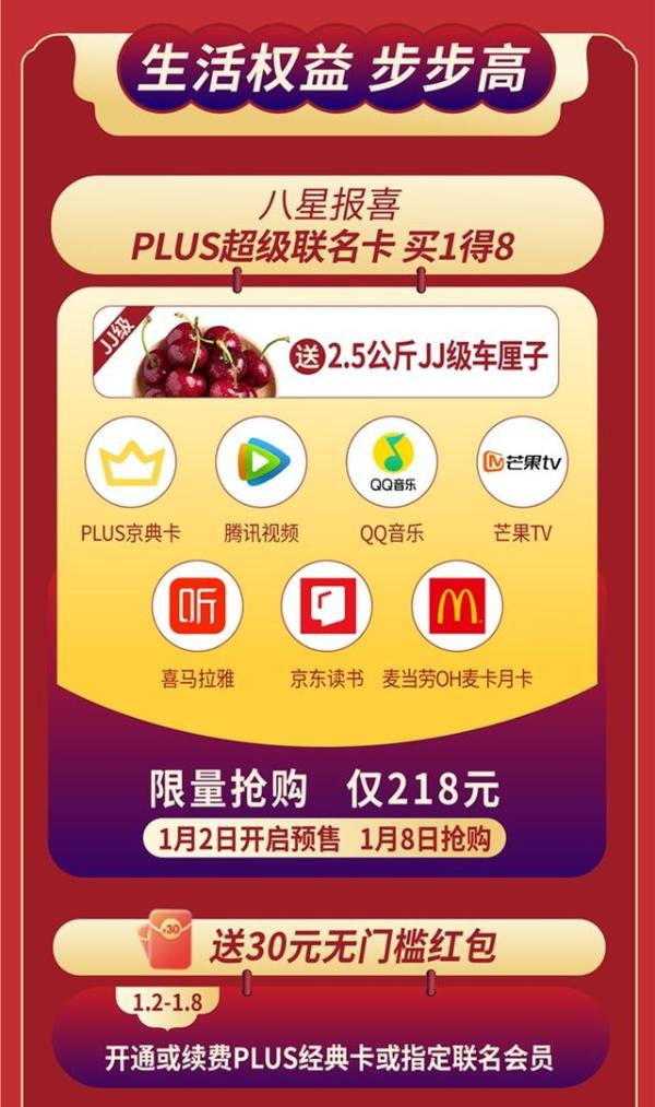 省钱还有品!1.2-1.8京东PLUS会员年度盛典开启