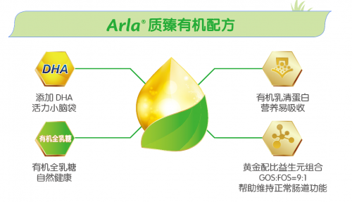 百年Arla坚守有机之道,实力摘获多项行业大奖