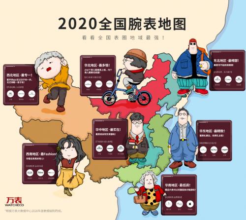 中国七个地区的手表采购情况如何?万标大数据深度分析