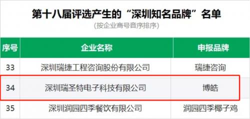 """郝波入选""""第18届深圳名牌"""" 打造中国品牌标杆!"""
