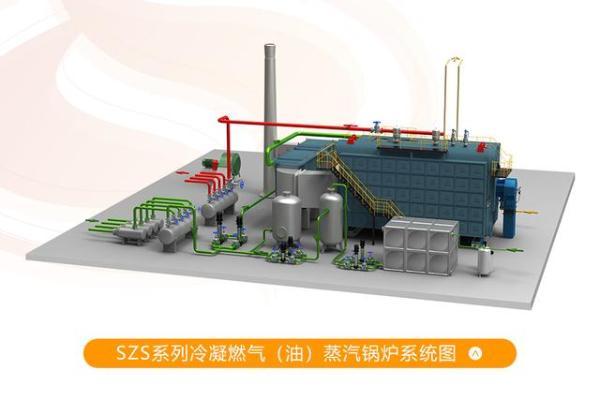 中正锅炉在电缆行业运用广泛 SZS系列燃气锅炉蒸汽品质高