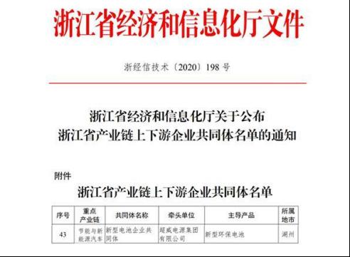 整合与共谋 合作共赢魏超集团率先在浙江省建立新的电池企业社区