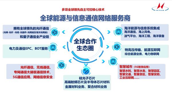 飞诺门阵联手亨通集团打造智慧水利智能制造