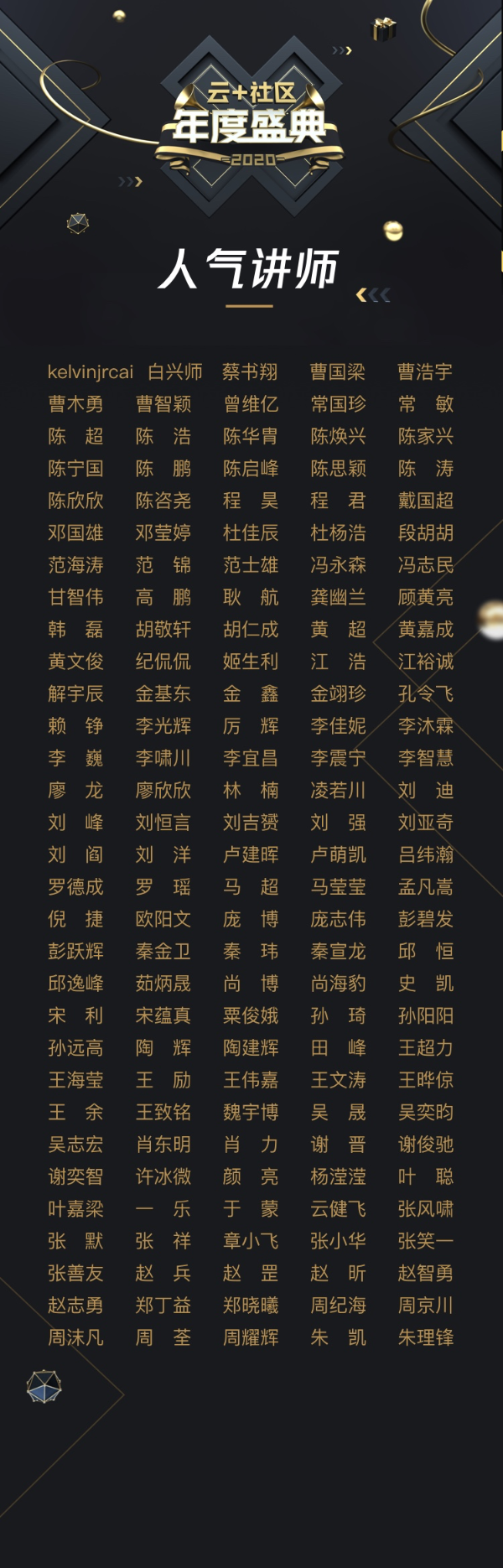 正式揭晓!云+社区2020年度优秀讲师&TOP作者榜单