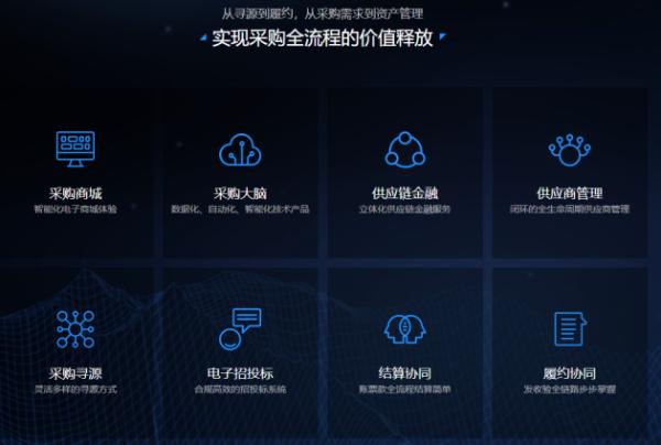 工信部部署2021工作 京东助力制造业数字化转型与产业链优化投入