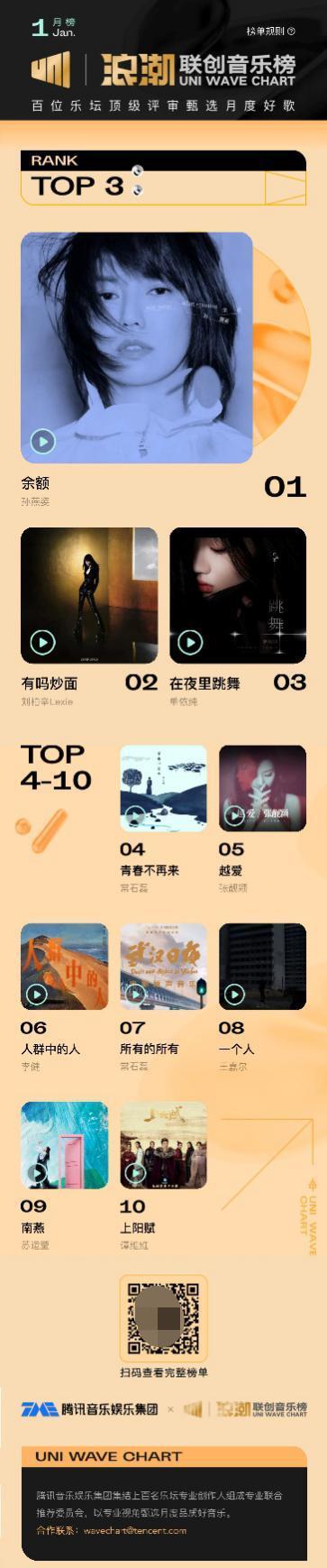 2021年第一个月Inspur连创榜单公布斯蒂芬妮、刘白昕、李健的质量