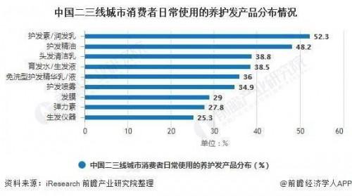 家用美容仪器市场持续火爆 科美抢占市场空缺进入中国