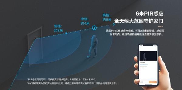 200万镜头+ 155°超广角 萤石DP2C智能可视猫眼焕新升级