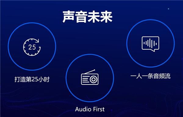 """""""会员全站畅听""""变革商业模式,蜻蜓FM定义音频行业下一个十年"""