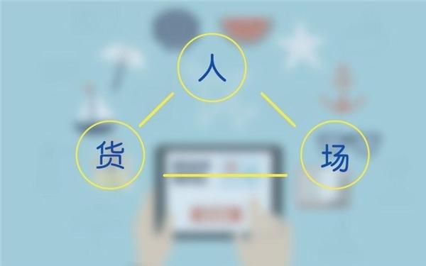 """易车数字化营销时代的新探索:用""""三变三动""""提升线索含金量"""