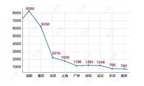 串火锅不行吗?这个品牌宣布今年会超过1000家店!