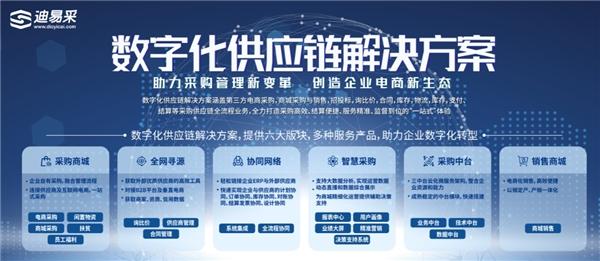中核携手北京天源迪科完成电子商城二期项目,开创集团数字化采购新局面