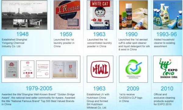 """""""进击的白猫洗洁精"""",借阿里巴巴国际站之力,成就中国国货品牌骄傲!"""