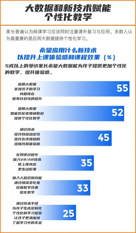 南方周末联合社科院发布《2020年中国K12网课发展洞察报告》