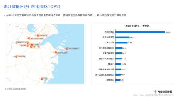 2020年度人口吸引力TOP3城市均在广东 百度地图2020城市活力报告洞悉城市民生