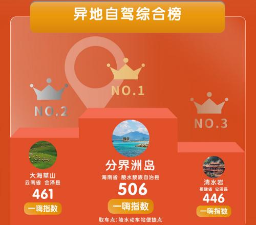 春节期间租车市场有多火爆?哎 租车的答案来了!