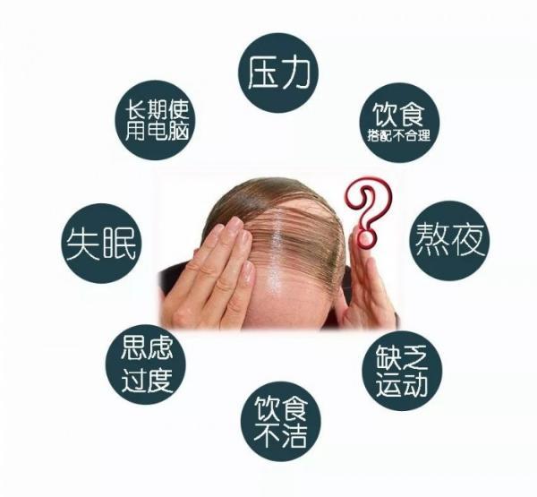 安树健发滋养氨基酸洗护系列,秀发问题一网打尽!