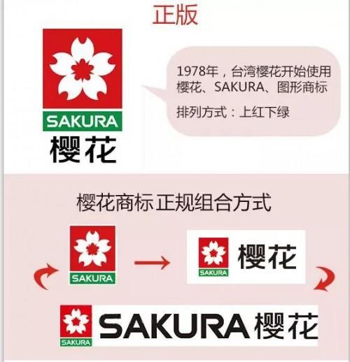 315品质攻略,教你辨别真正的SAKURA樱花