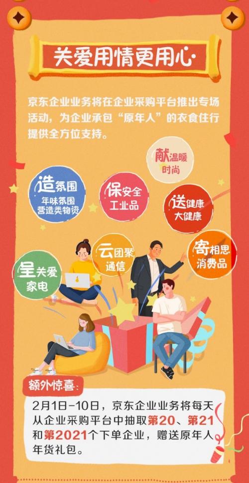 """京东企业业务发起""""温暖企业原年人""""行动 让企业福利更有年味"""