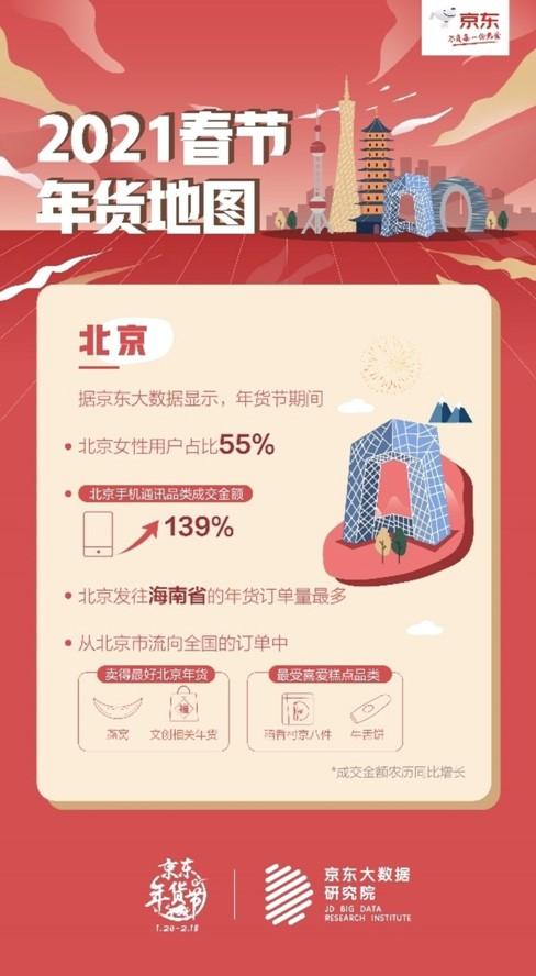 """""""原年人""""的春节应该怎么过?京东年货节异地订单替你问候家人!"""