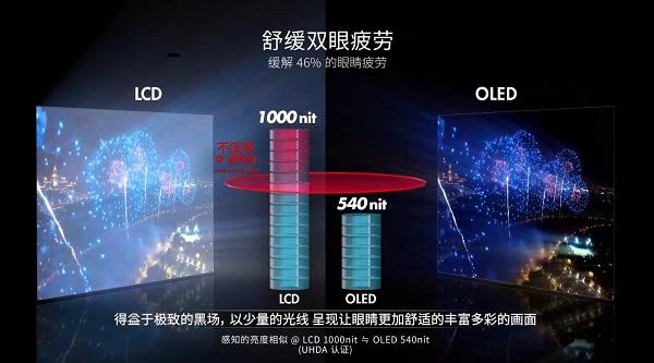 网课带动护眼电视增长,消费者青睐选购OLED自发光电视