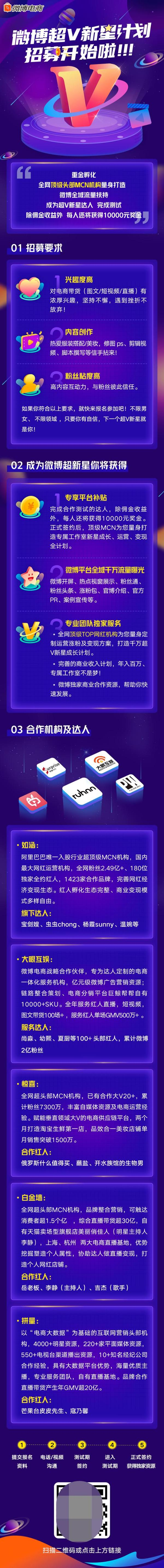 """微博宣布电商服务商支持战略推出""""超级V新星计划"""""""