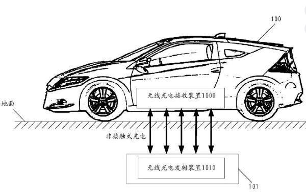 智慧芽观察:华为让汽车给汽车充电 汽车实现无线充电