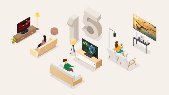 拿下全球近三成市场,三星连续15年领跑电视行业