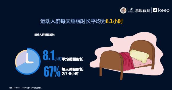 2021世界睡眠日:慕思睡眠白皮书解读运动与睡眠之间的关系