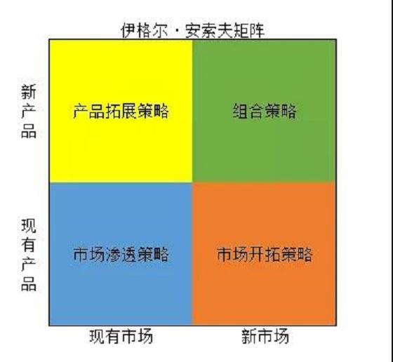 """华益咨询 I """"十四五""""规划来了!农商银行该如何制定战略规划?"""