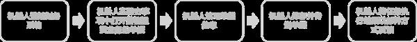 远光电费退费机器人在全国多地成功应用 打造RPA应用标杆