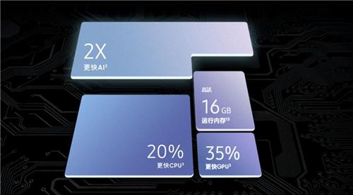 手游黑科技 三星GalaxyS21 5G系列获泰尔实验室五星级认证