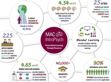 心理学课程登陆TikTok 互动教学提升学习兴趣