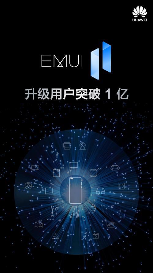 EMUI 11升级用户数已破亿,你的华为设备更新了么?