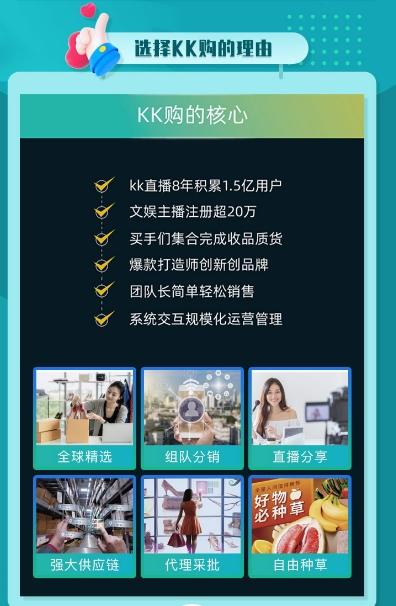 为用户创造价值,KK购着力打造良性流量闭环