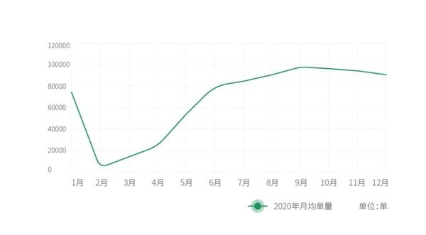 """口罩下的中国酒杯:曹操出行2020白酒市场""""出行+消费""""报告"""