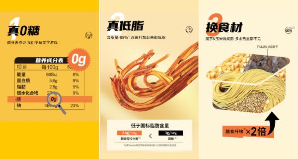 """控卡面开创者超级零上新口味 升级控卡标准引领新""""食""""尚"""