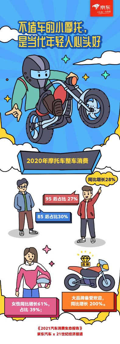 """85后宠""""莫""""主力关注!新的JD.COM自行车赛季将采用以下车型"""