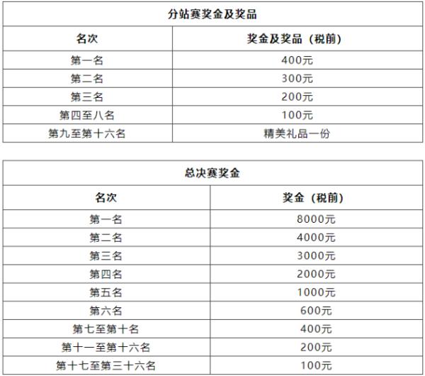 """楚河汉界话象棋,第四届""""大堡山杯""""象棋公开赛开启新赛季!"""