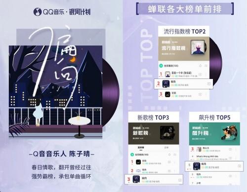 陈子晴《偏向》继续火爆 QQ音乐开放平台《银河计划》继续唱响