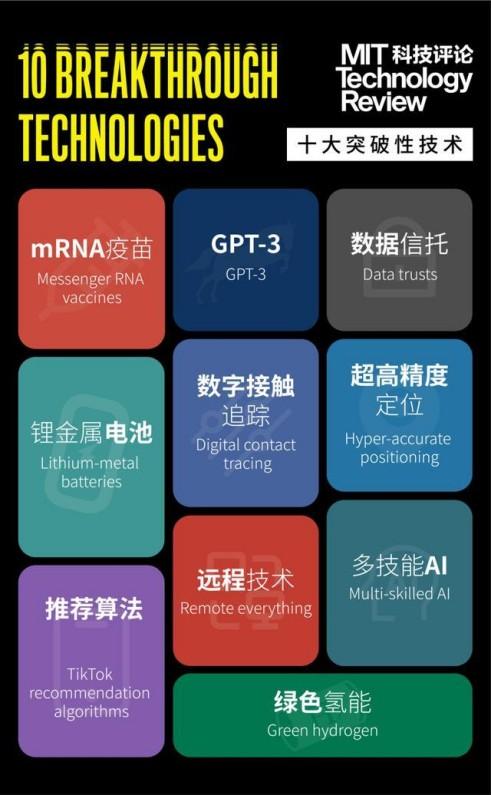通盾科技:从数据信任到数据安全保护 数字时代的未来治理