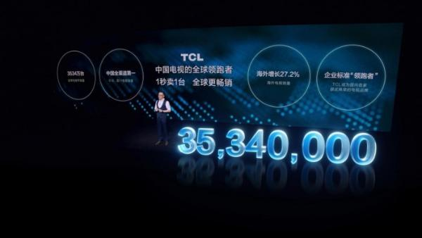 """每秒卖出一台电视,TCL斩获""""领跑者""""权威认证,实至名归!"""