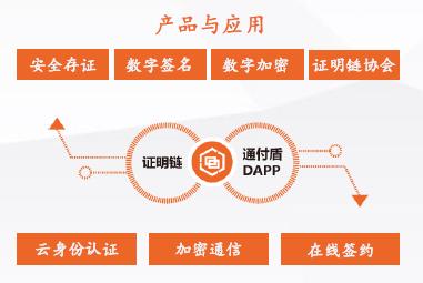 安全牛《中国网络安全行业全景图》发布,通付盾再次入围五大安全领域